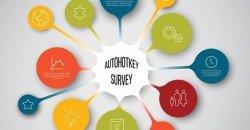 AutoHotkey-User-Survey